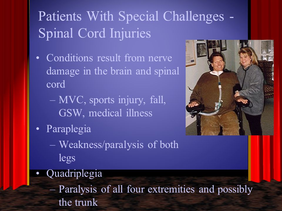 Patients With Special Challenges - Spinal Cord Injuries