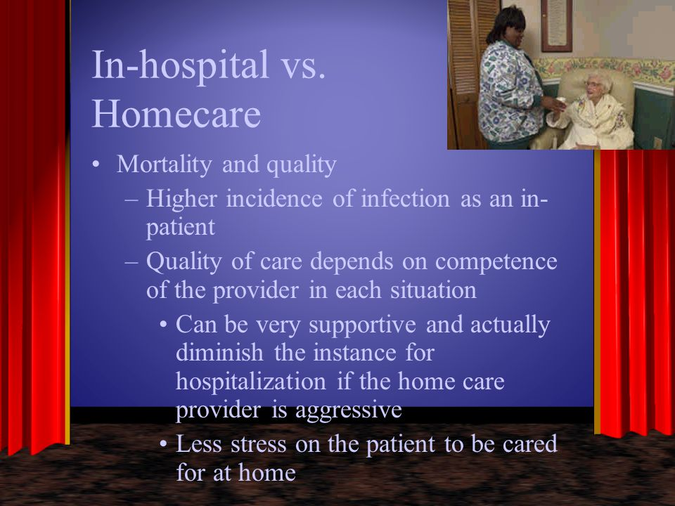 In-hospital vs. Homecare