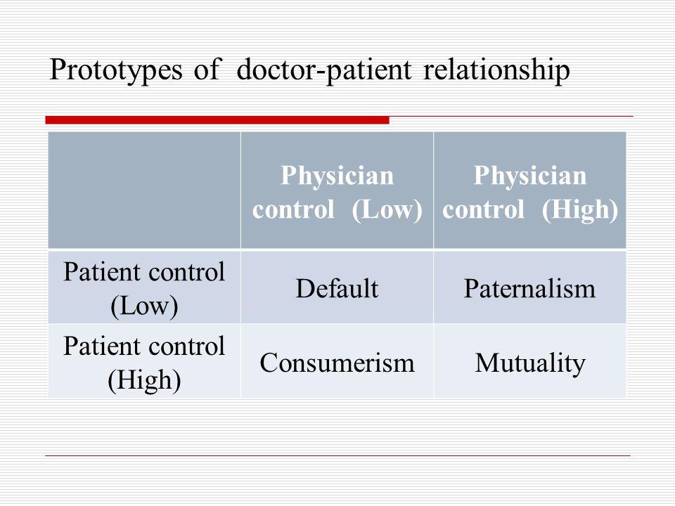 Prototypes of doctor-patient relationship