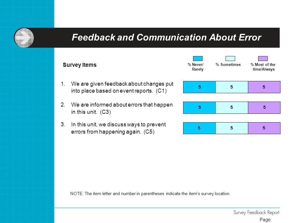 Feedback and Communication About Error