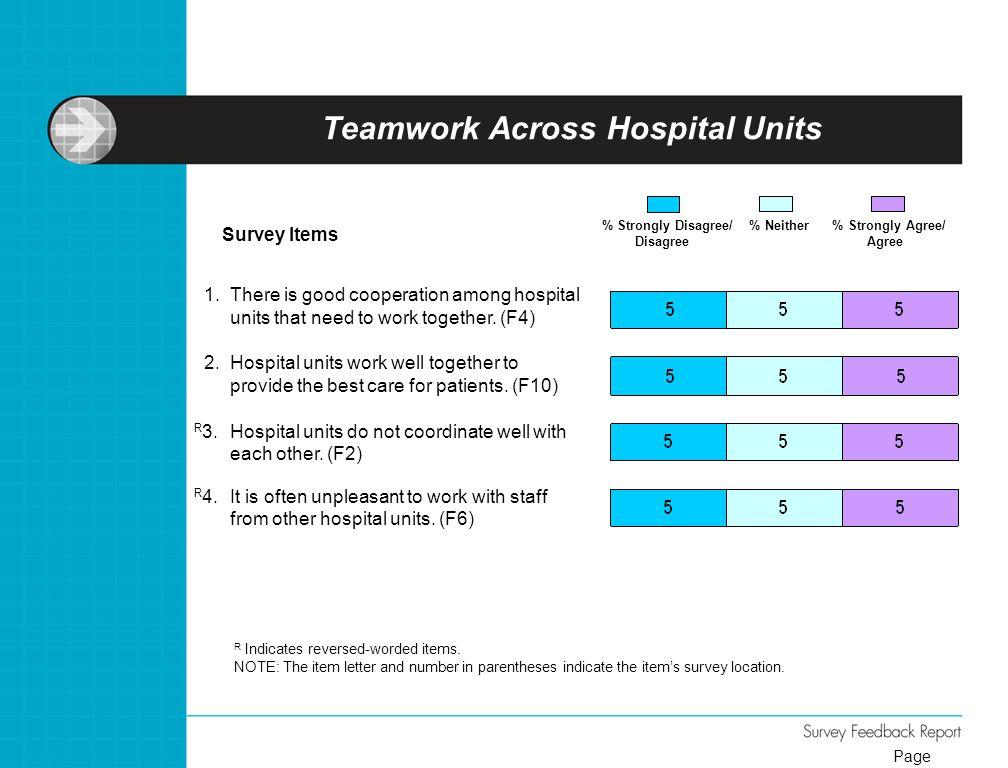 Teamwork Across Hospital Units