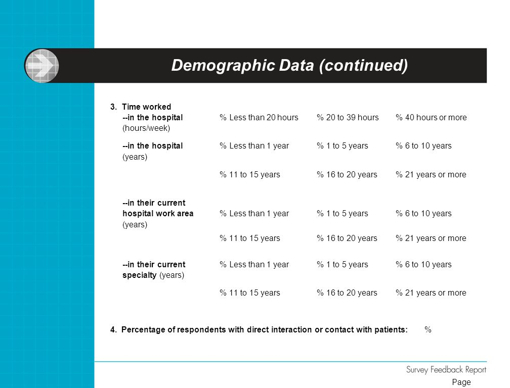 Demographic Data (continued)