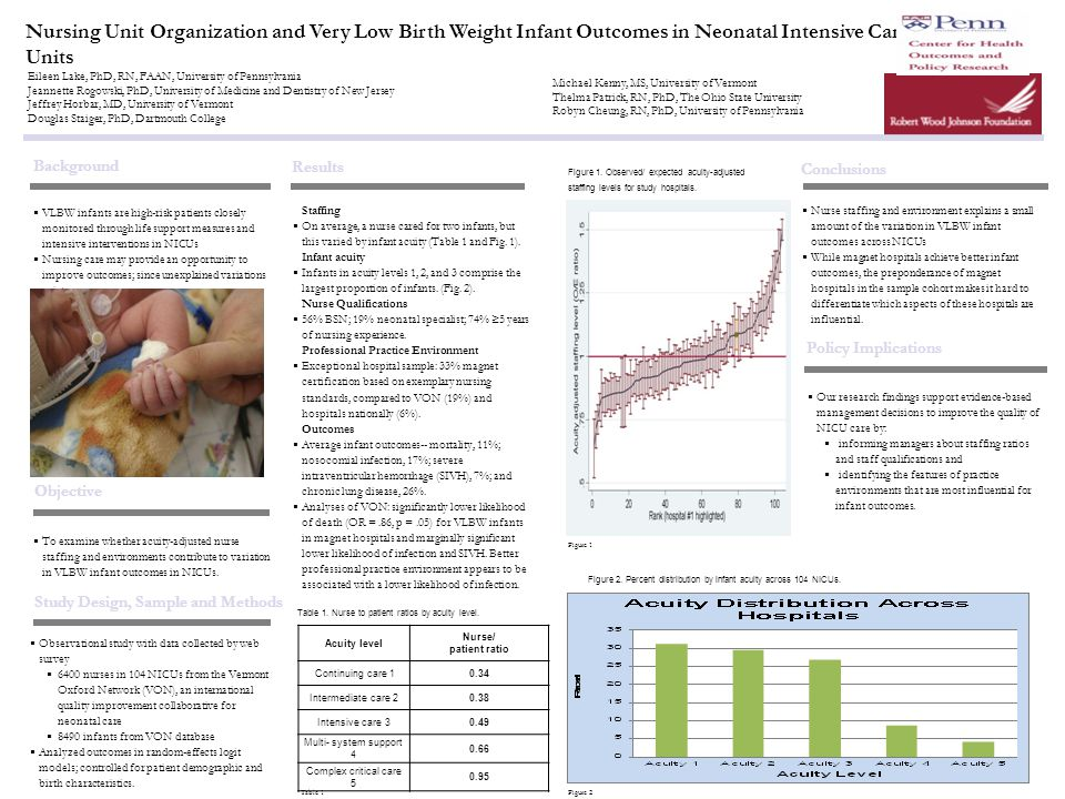 Nursing Unit Organization and Very Low Birth Weight Infant Outcomes in Neonatal Intensive Care Units
