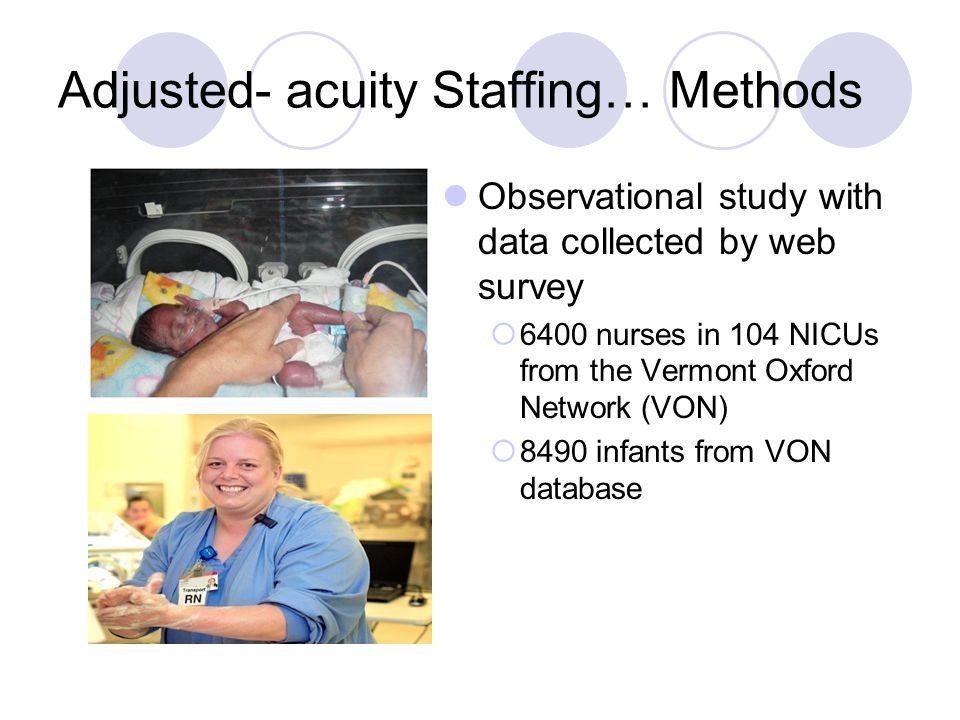Adjusted- acuity Staffing… Methods