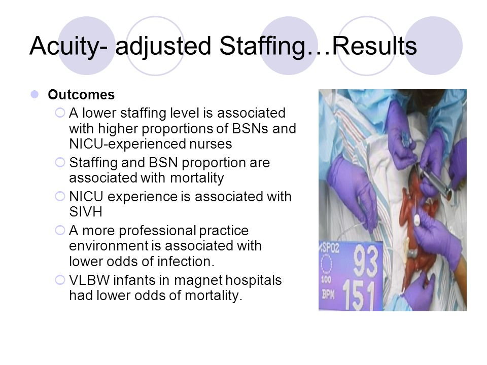 Acuity- adjusted Staffing…Results