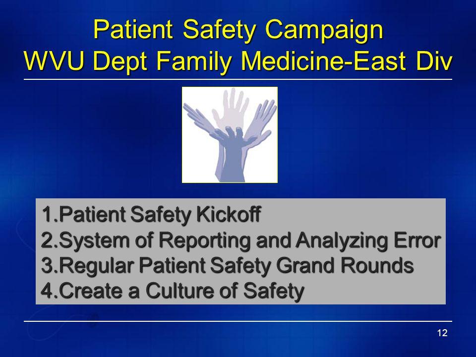 Patient Safety Campaign WVU Dept Family Medicine-East Div