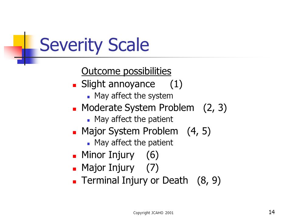 Severity Scale Outcome possibilities Slight annoyance (1)