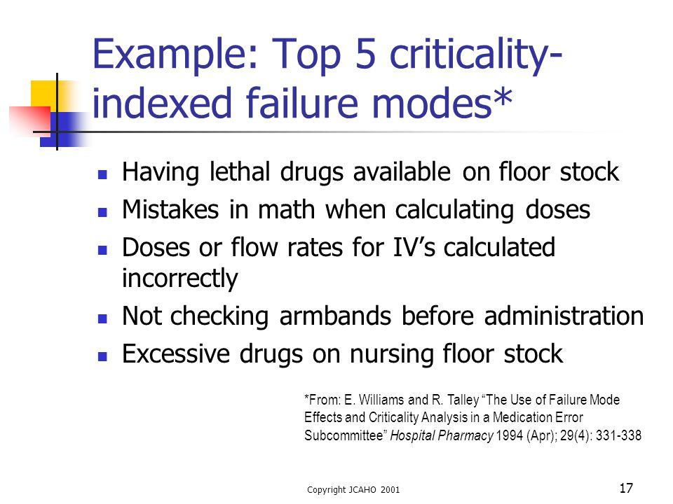Example: Top 5 criticality-indexed failure modes*