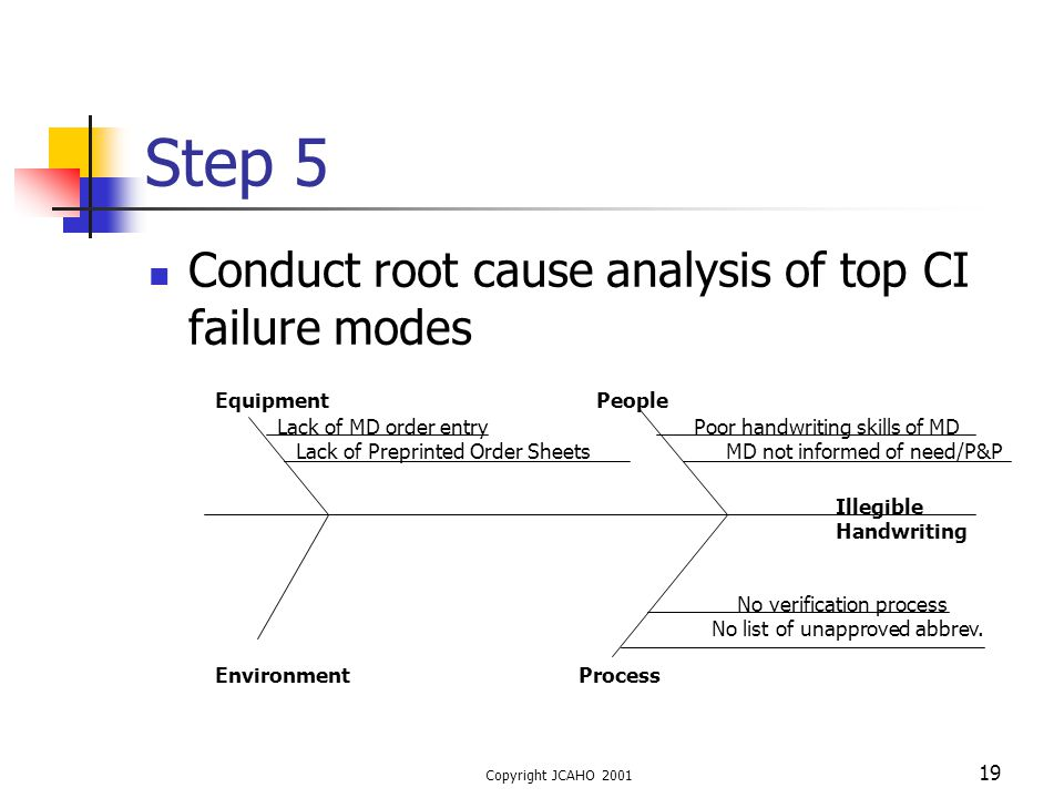 Step 5 Conduct root cause analysis of top CI failure modes Equipment
