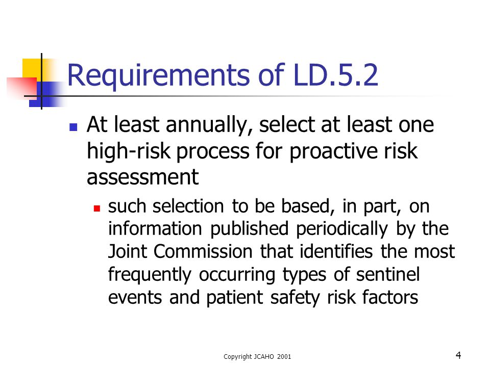 Requirements of LD.5.2 At least annually, select at least one high-risk process for proactive risk assessment.
