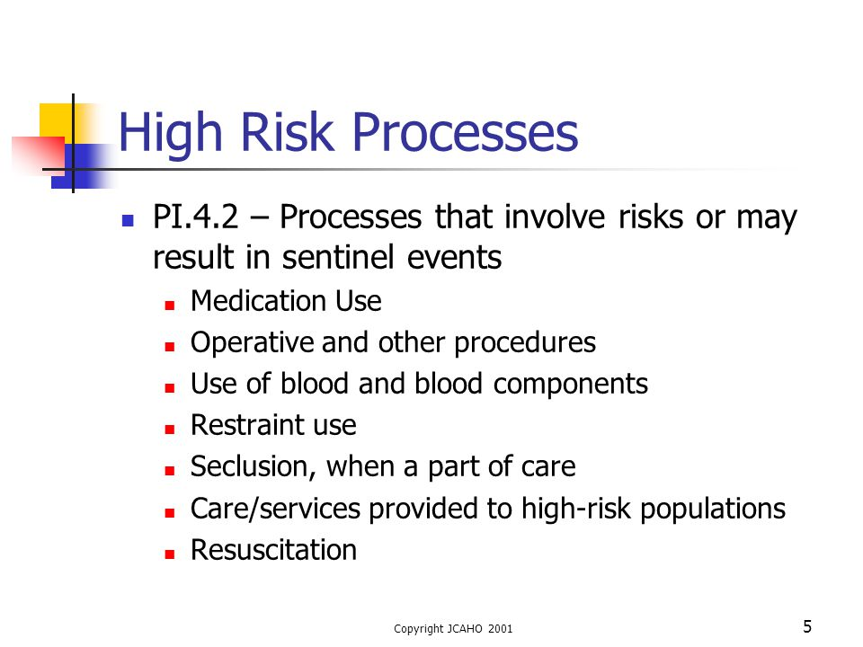 High Risk Processes PI.4.2 – Processes that involve risks or may result in sentinel events. Medication Use.