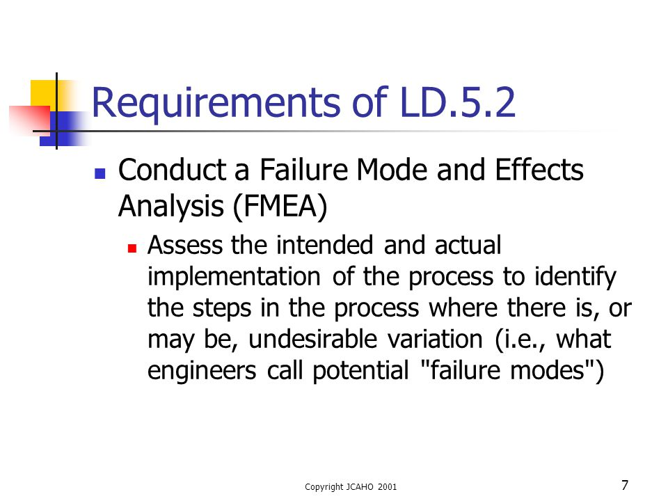 Requirements of LD.5.2 Conduct a Failure Mode and Effects Analysis (FMEA)