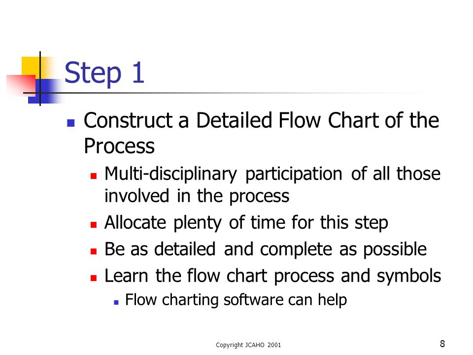 Step 1 Construct a Detailed Flow Chart of the Process