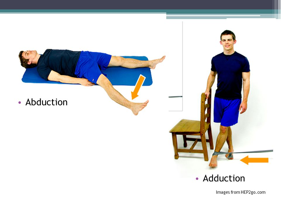 Abduction Adduction Images from HEP2go.com