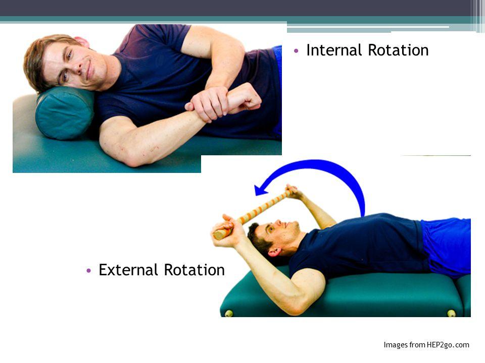 Internal Rotation External Rotation Images from HEP2go.com
