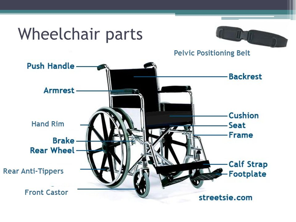 Wheelchair parts Pelvic Positioning Belt Hand Rim Rear Anti-Tippers