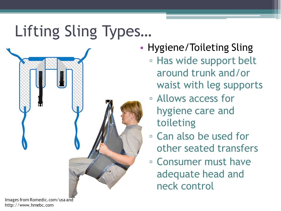 Lifting Sling Types… Hygiene/Toileting Sling