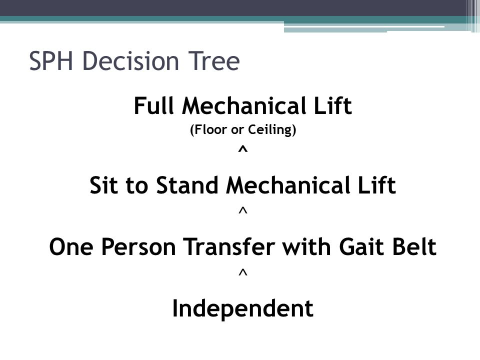 One Person Transfer with Gait Belt