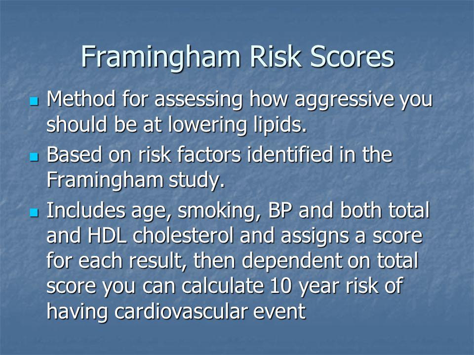 Framingham Risk Scores