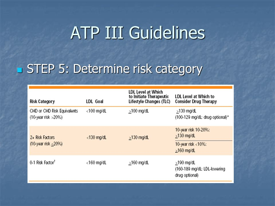 ATP III Guidelines STEP 5: Determine risk category