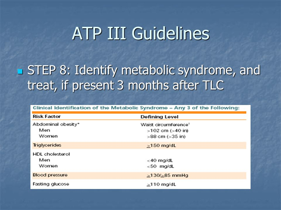 ATP III Guidelines STEP 8: Identify metabolic syndrome, and treat, if present 3 months after TLC