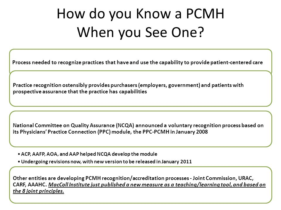 How do you Know a PCMH When you See One