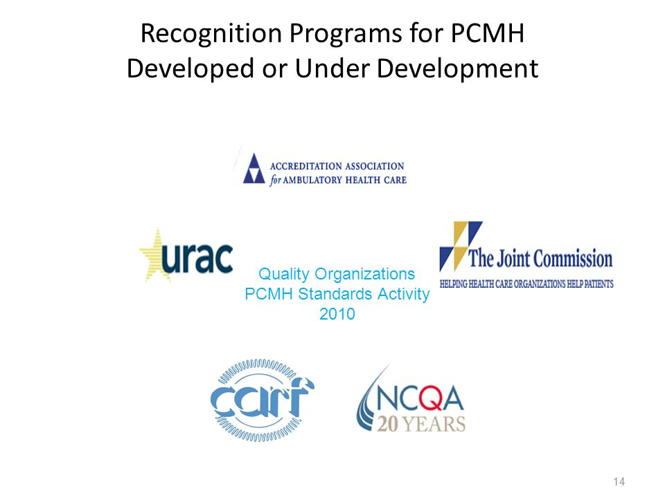 Recognition Programs for PCMH Developed or Under Development