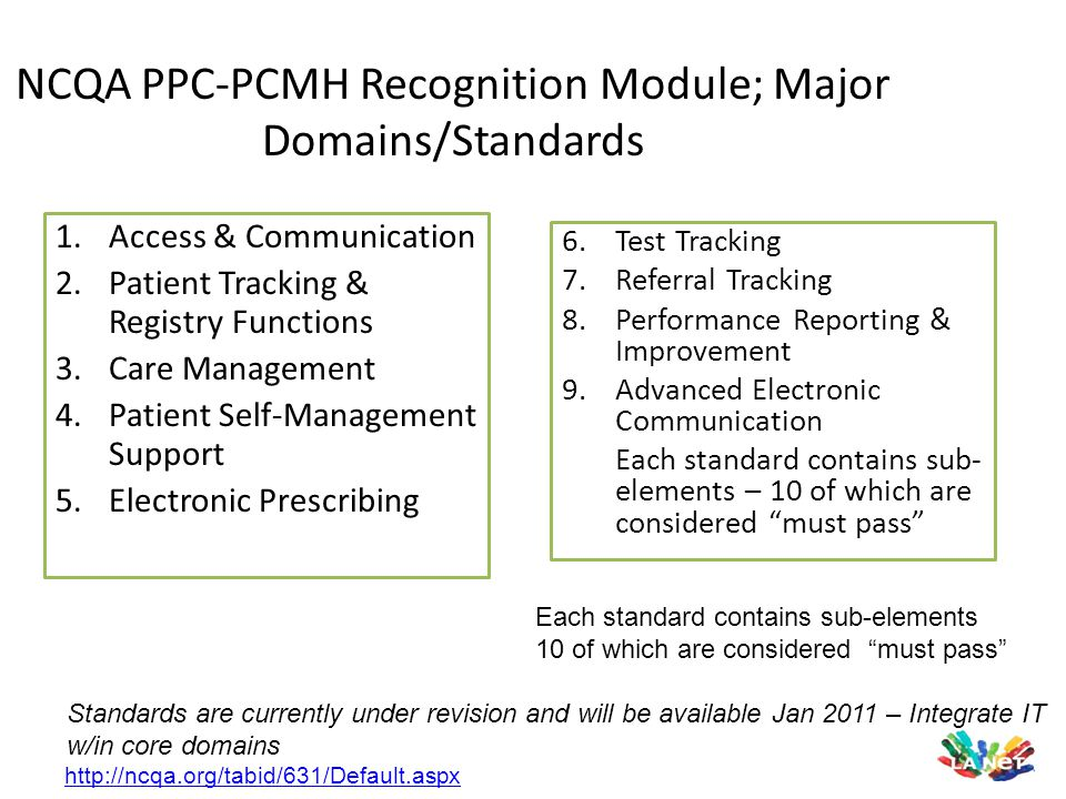 NCQA PPC-PCMH Recognition Module; Major Domains/Standards