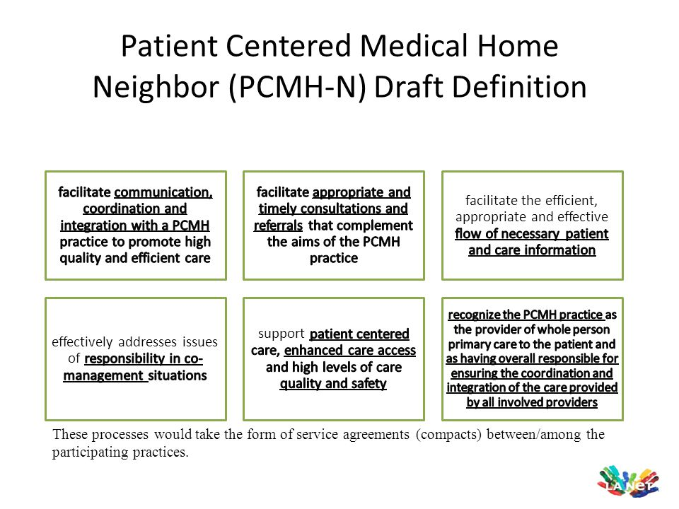 Patient Centered Medical Home Neighbor (PCMH-N) Draft Definition