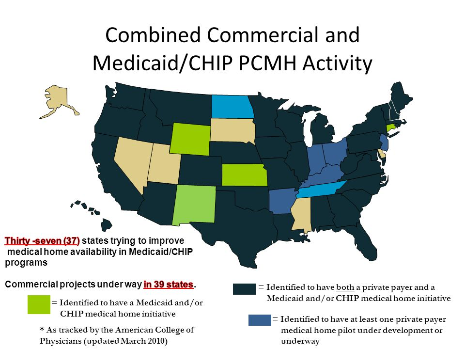 Combined Commercial and Medicaid/CHIP PCMH Activity