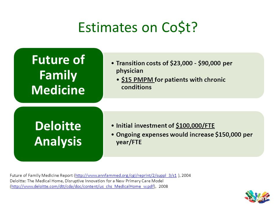 Future of Family Medicine