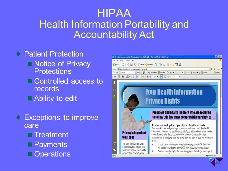 HIPAA Health Information Portability and Accountability Act