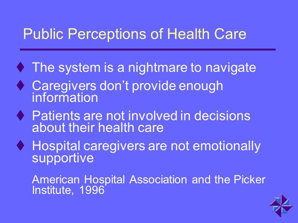 Public Perceptions of Health Care