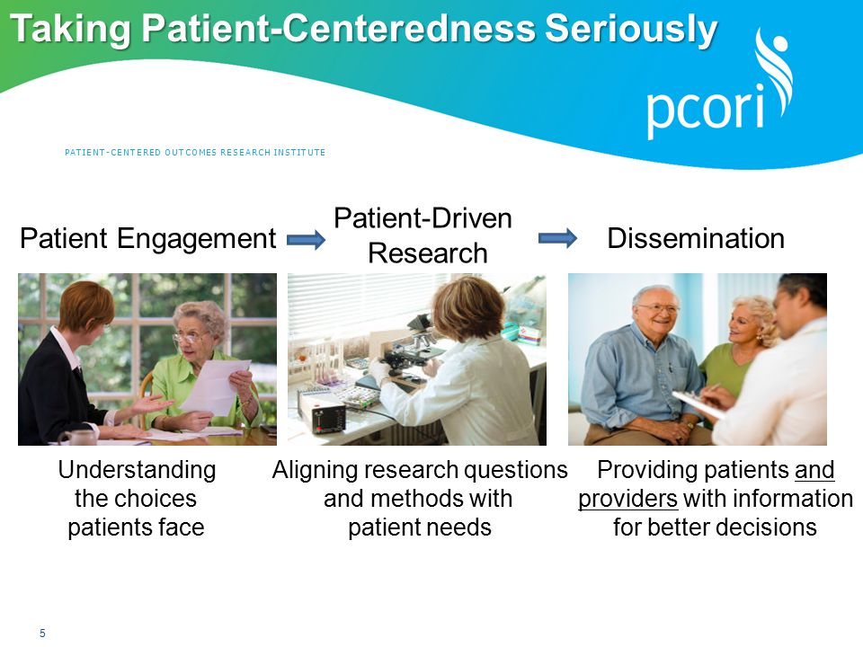 Taking Patient-Centeredness Seriously