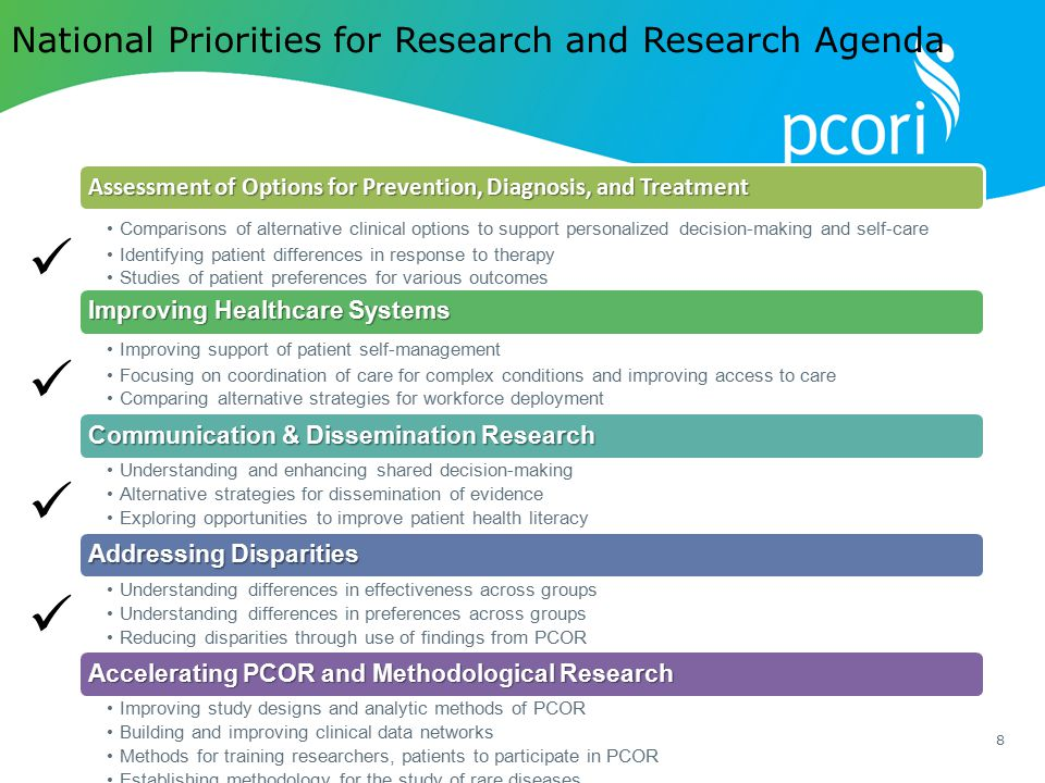 . National Priorities for Research and Research Agenda