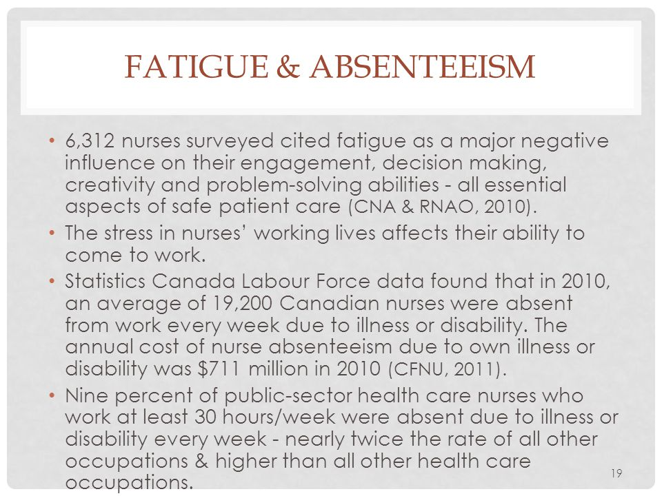 FATIGUE & ABSENTEEISM