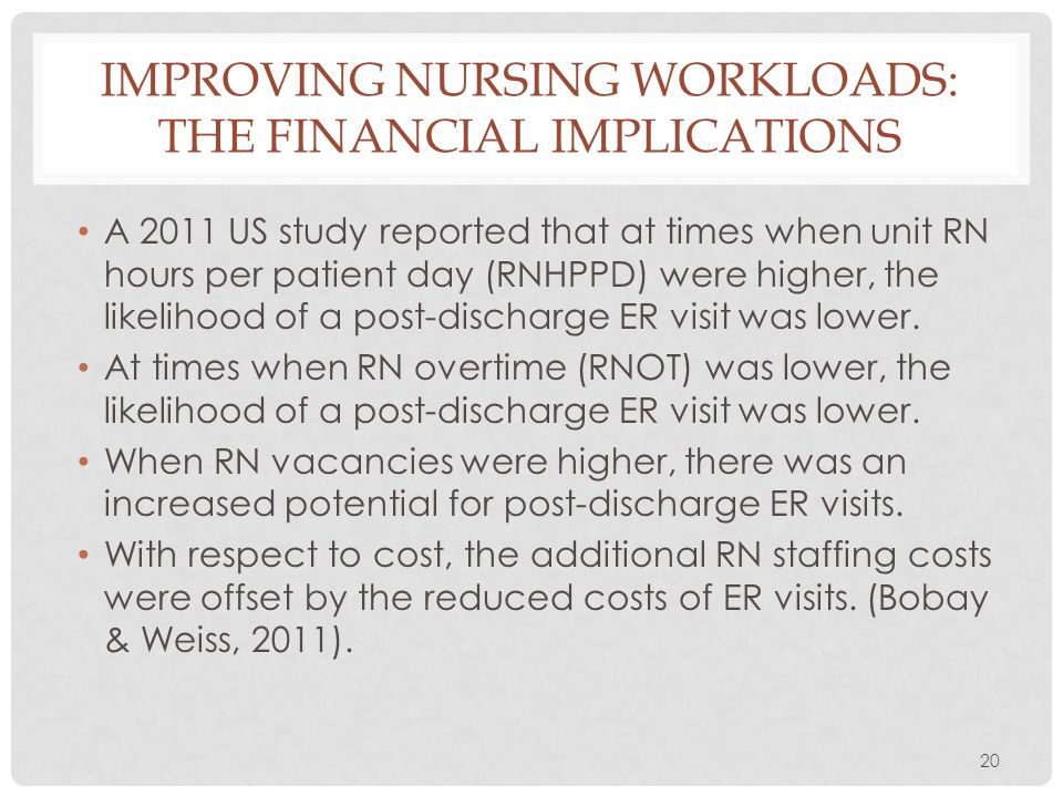 Improving Nursing workloads: the financial implications