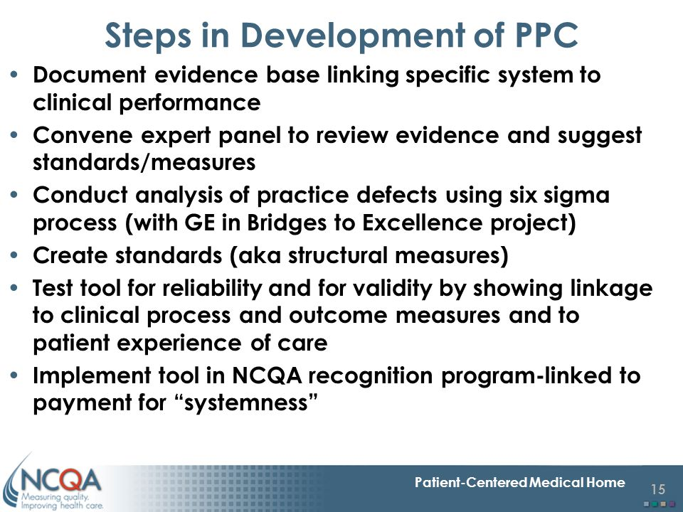 Steps in Development of PPC