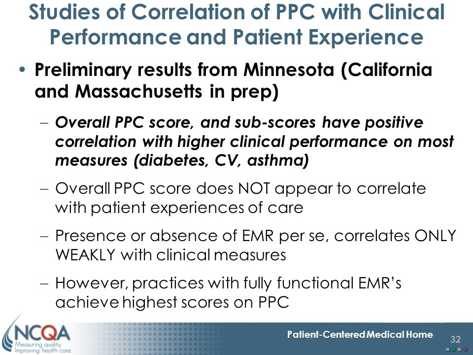 Studies of Correlation of PPC with Clinical Performance and Patient Experience