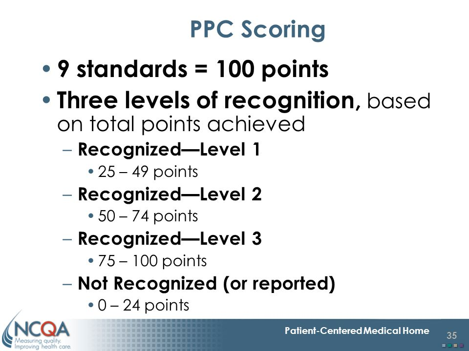 Three levels of recognition, based on total points achieved