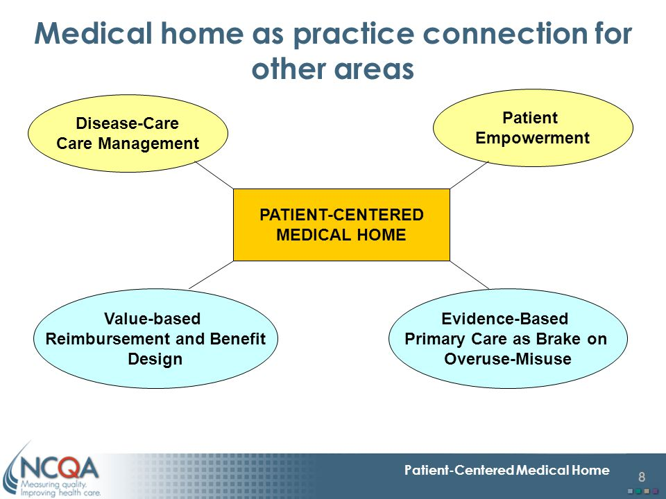 Medical home as practice connection for other areas