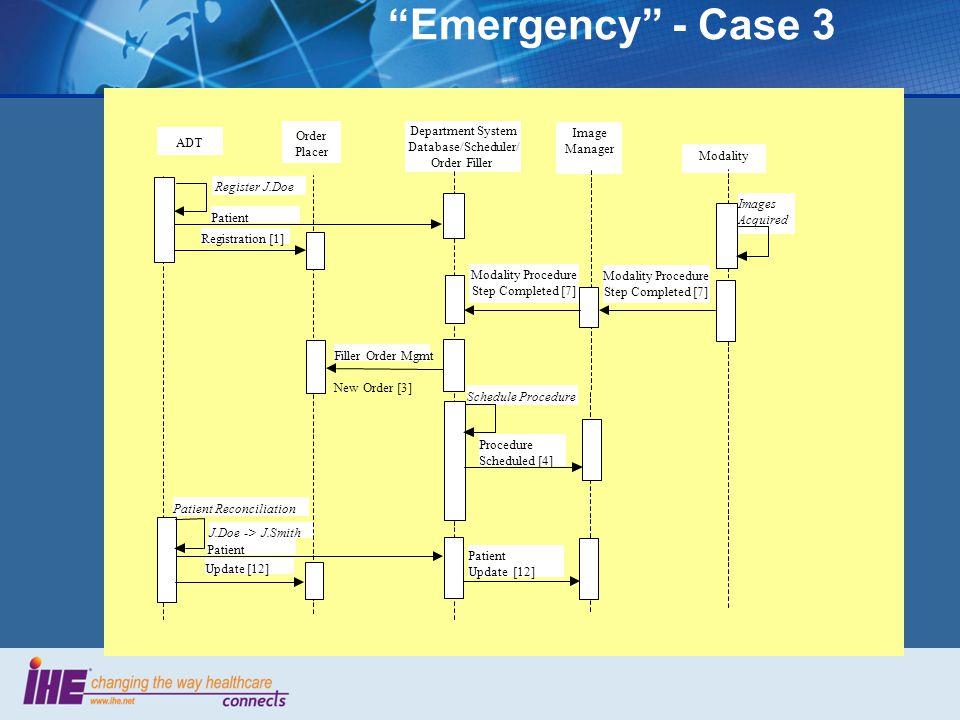 Emergency - Case 3 Order Placer Department System