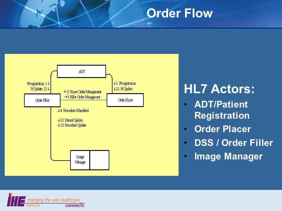 Order Flow HL7 Actors: ADT/Patient Registration Order Placer
