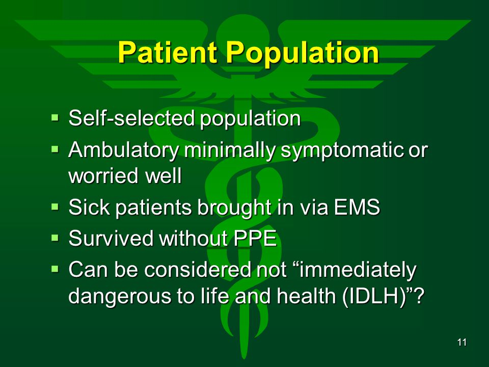 Patient Population Self-selected population