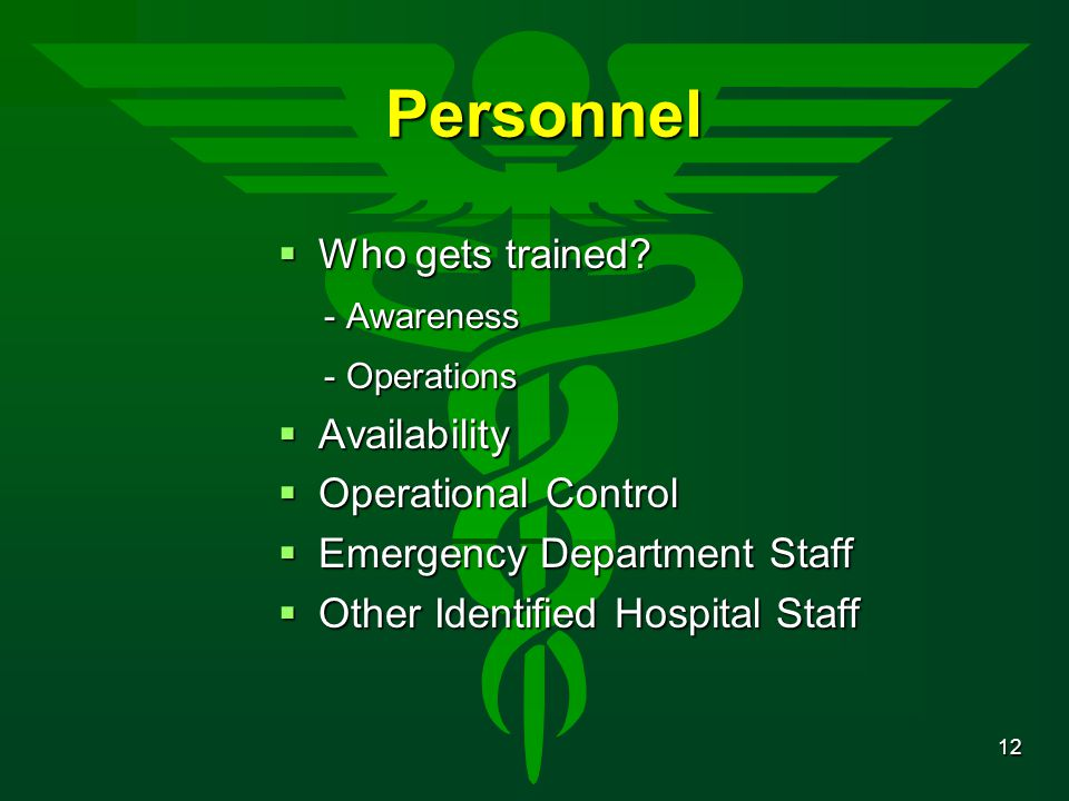 Personnel Who gets trained - Awareness - Operations Availability
