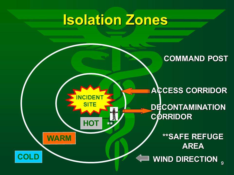 Isolation Zones COMMAND POST ACCESS CORRIDOR DECONTAMINATION CORRIDOR