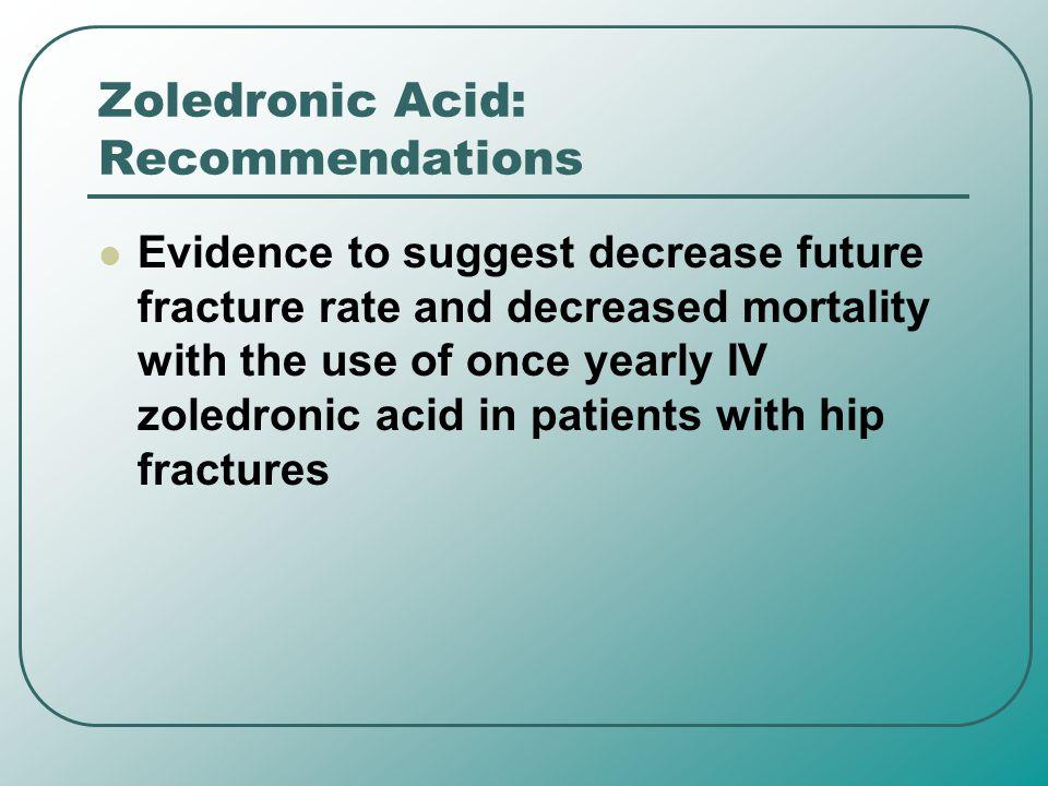 Zoledronic Acid: Recommendations