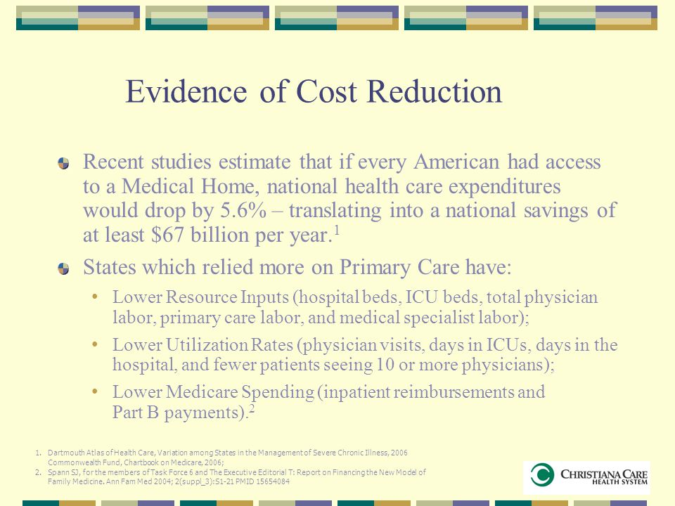 Evidence of Cost Reduction