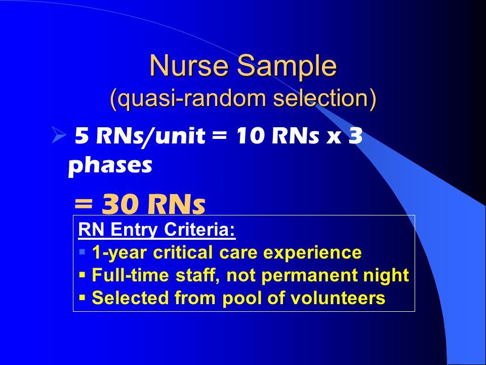 Nurse Sample (quasi-random selection)