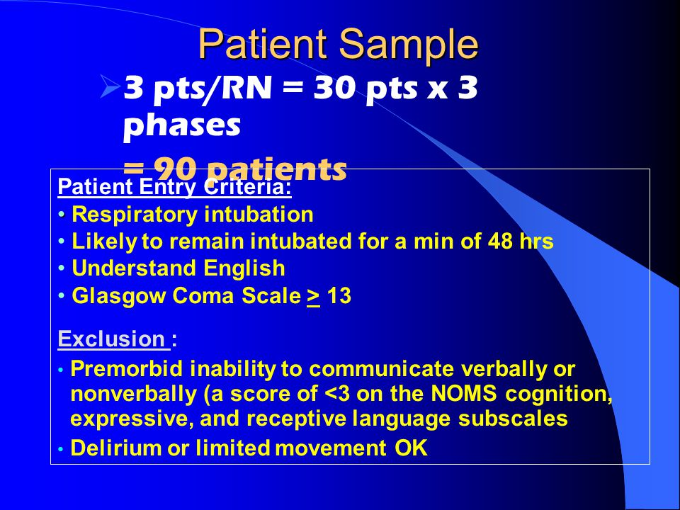 Patient Sample 3 pts/RN = 30 pts x 3 phases = 90 patients